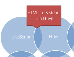 HTML JavaScript boundary