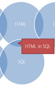 HTML SQL Boundary